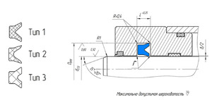 Р113 Манжета поршня и штока MPR (TPU) 1-125-105-10.0