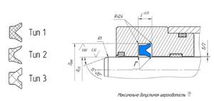 Р105 Манжета поршня и штока MPR (TPU) 40-60-10.0